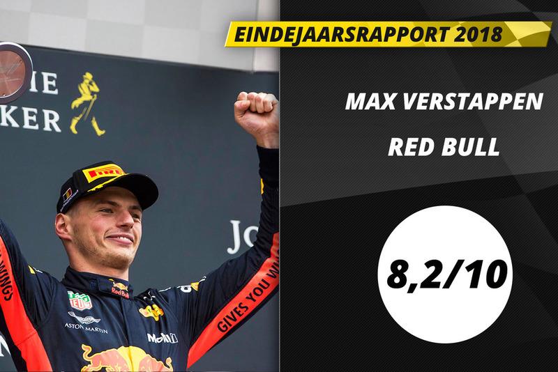 Eindrapport 2018: Max Verstappen, Red Bull