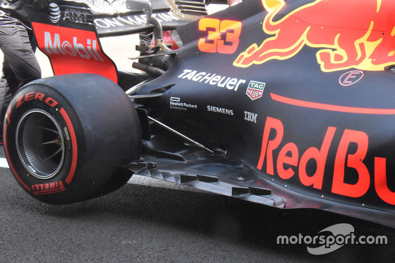 Fond plat de la Red Bull Racing RB14