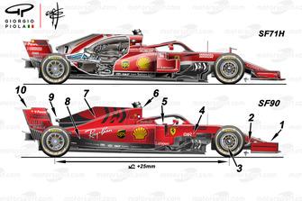 Порівняння Ferrari SF90 та SF71H, вид збоку