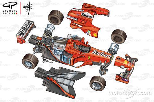 Formule 1 1999