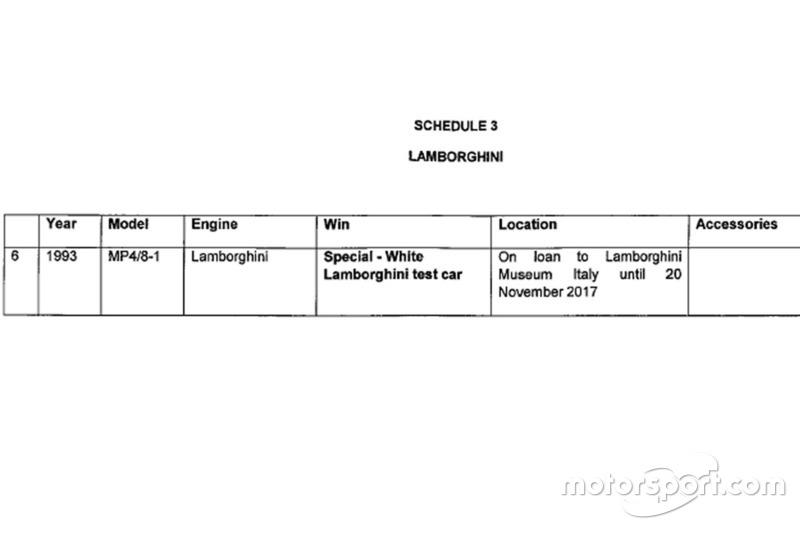 Угода Рона Денніса щодо тестової машини McLaren-Lamborghini