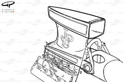 Lotus 72D 1972 airbox detail