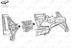 Развернутая схема Benetton B191 1991 года