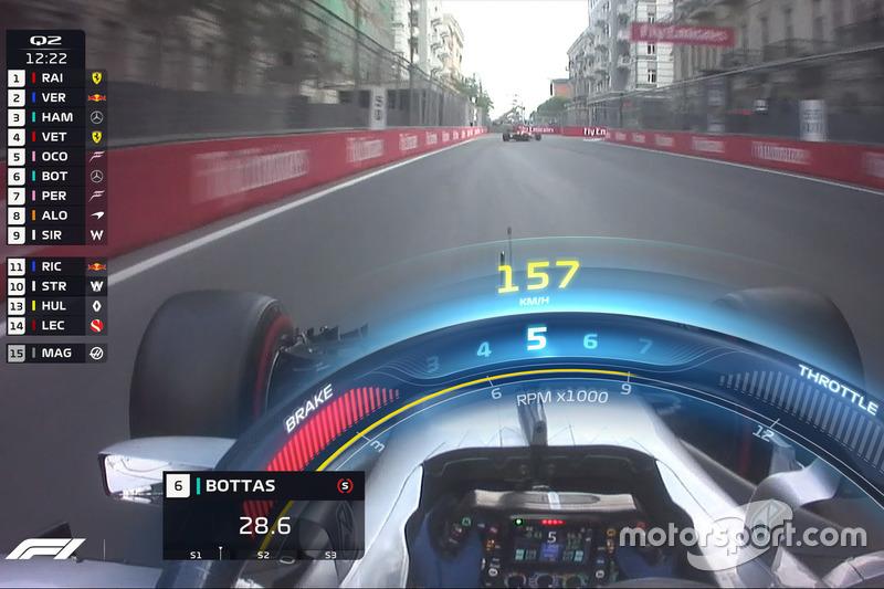 Grafik TV pada halo mobil F1 Mercedes