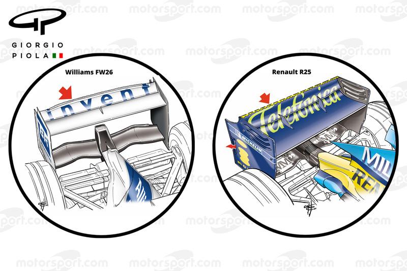 Williams FW26 alerón trasero Monza