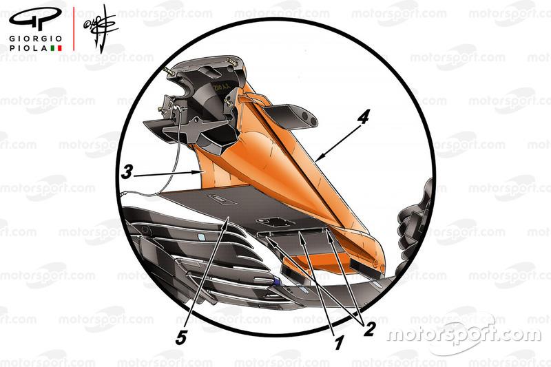 McLaren MCL33, első szárny, Spanyol GP