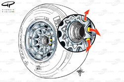 Red Bull RB8 front wheel detail, yellow apertures allow airflow pushed out through hollow axle to escape