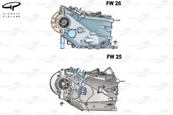 Williams FW25 & FW26 gearbox