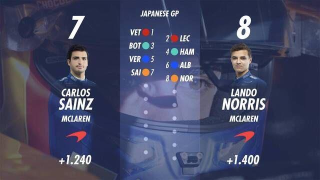 Grid de largada para o GP do Japão
