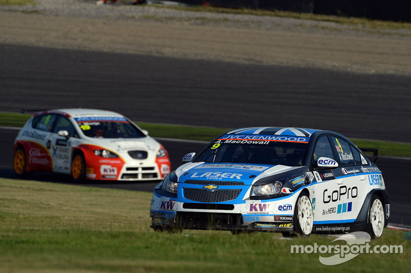 Title contender MacDowall focused on class wins in China