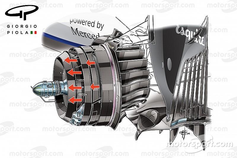 Formel-1-Technik: Williams' aktualisiertes Paket für niedrige Geschwindigkeiten
