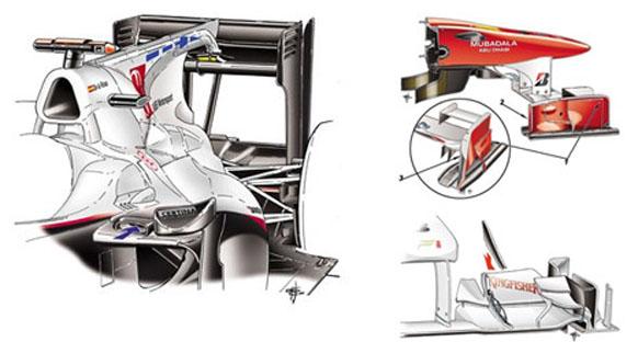 İspanya GP Teknik Değerlendirme