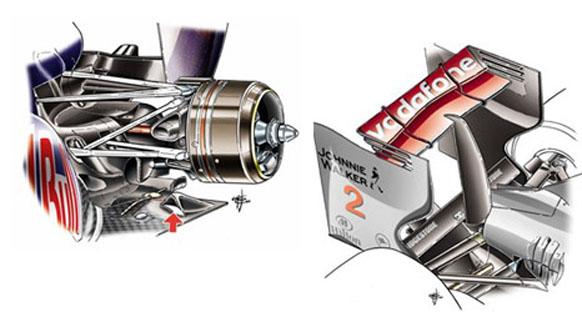 Singapur Grand Prix  - Teknik detaylar