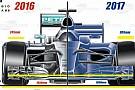 Analiz: F1 takımları 2017 tasarımlarını rüzgar tüneli lastikleri yüzünden erteleyebilir