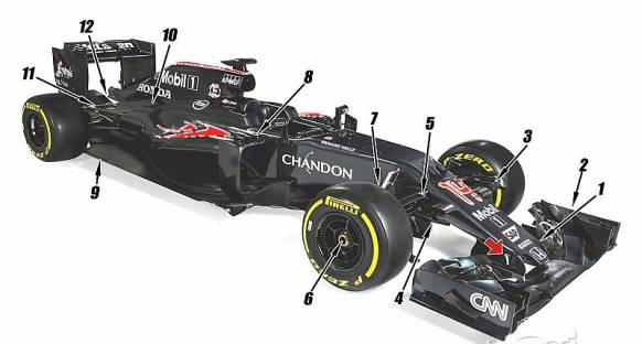 Teknik Analiz: McLaren MP4-31'in yenilikleri
