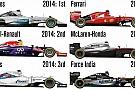 2015 Formula 1 Sezonu Başlıyor