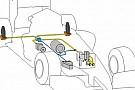 Elektronik Fren Sistemi Nedir?
