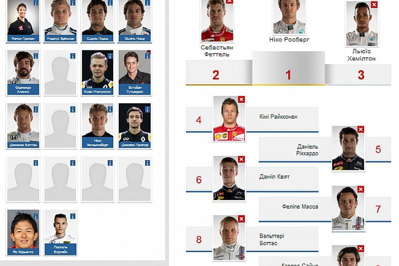 Конкурс прогнозів на F1-Ukraine