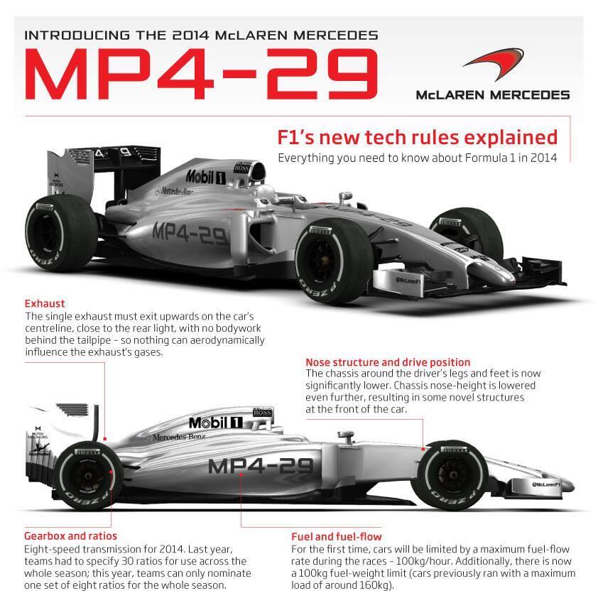 A McLaren szerint egy nagyon erős párosa lesz idén