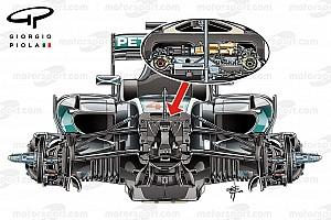 Formule 1 Analyse Pourquoi Mercedes crée la controverse avec sa suspension