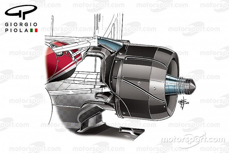 Tech analyse: De spagaat waarin Ferrari verkeert