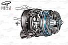 Технічний аналіз: чи достатні зусилля Mercedes для збереження переваги у 2017-му?