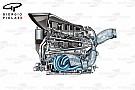 Análisis técnico: ¿Por qué Honda abandonó su concepto cero?