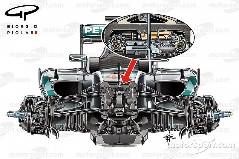 【F1】トリック・サスペンションの合法性、FIAが見解発表へ