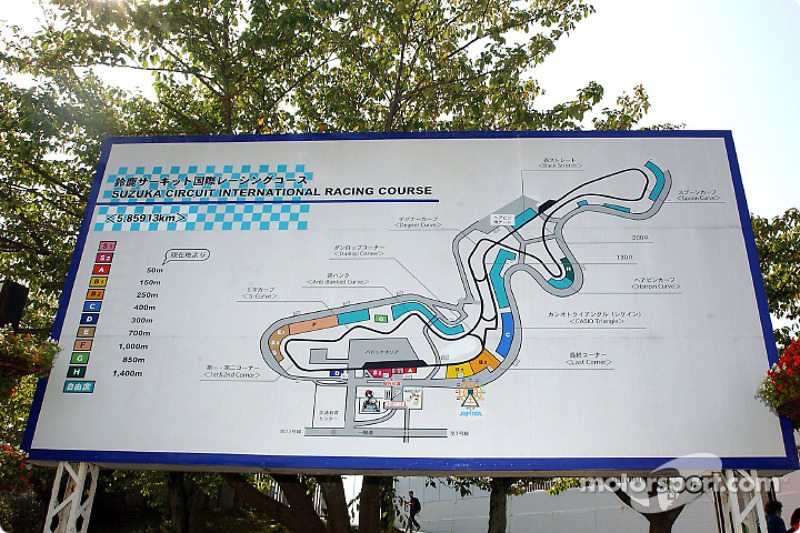 The Suzuka Circuit