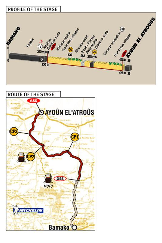 13e étape : 14 janvier, Bamako - Ayoûn El Altroûs