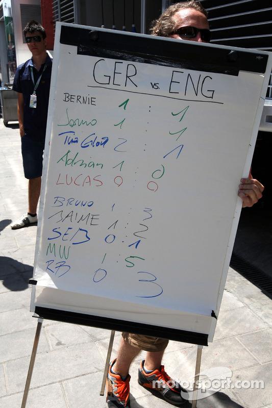 Rijders voorspelling score voetbalwedstrijd Engeland Duitsland