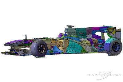 McLaren Racing - Dassault Systemes partnership