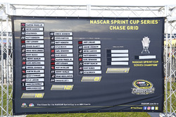 La NASCAR Sprint Cup Chase Grid