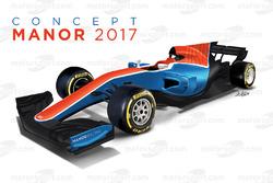 مفهوم سيارة مانور اف1 2017