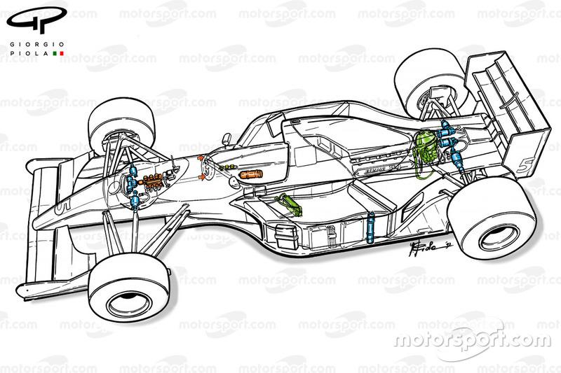 Williams FW14B actieve ophanging