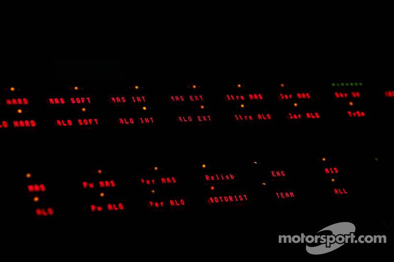 Ferrari pits nachtbeeld