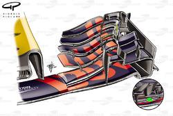 Red Bull RB13 voorvleugel detail, GP van Groot-Brittannië