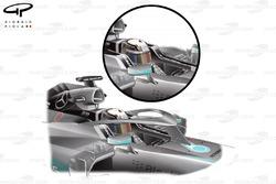 Proposition de protection hybride, Mercedes F1 W06