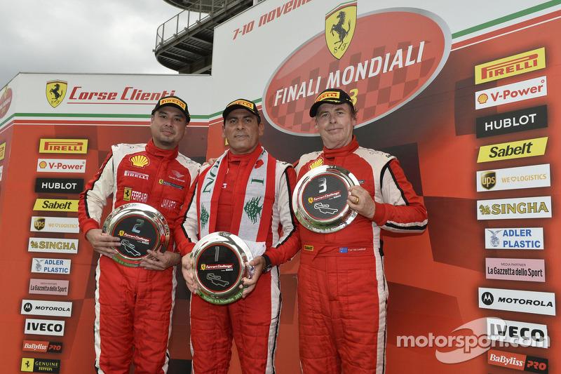 Asia-Pacific Coppa Shell podium race 1