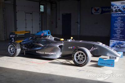 Présentation de la Formule Renault 1.6