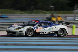 Paul Ricard April testing
