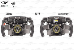 Ferrari SF71H steering wheel comparsion Vettel and Raikkonen