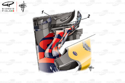 Red Bull RB14 front wing