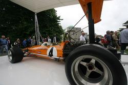 McLaren Display