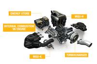 El  motor 2015  del Renault Energy F1