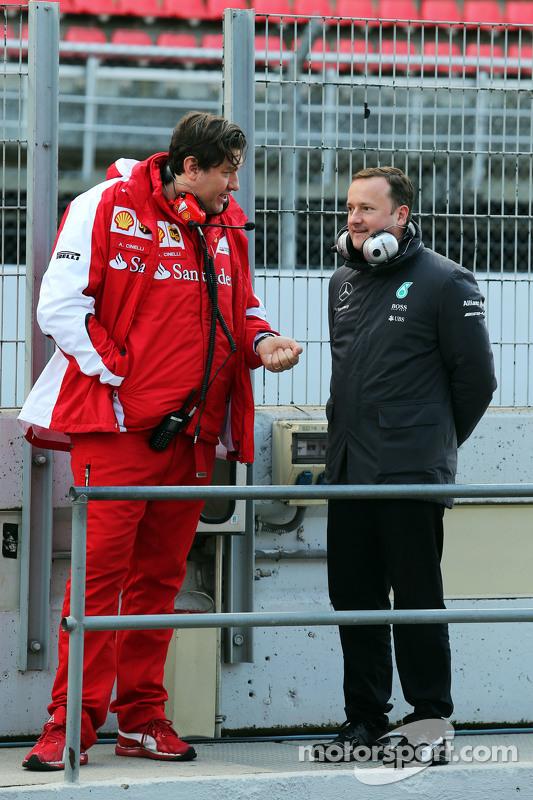 Alex Cinelli, Engenheiro de Aerodinâmica da Ferrari