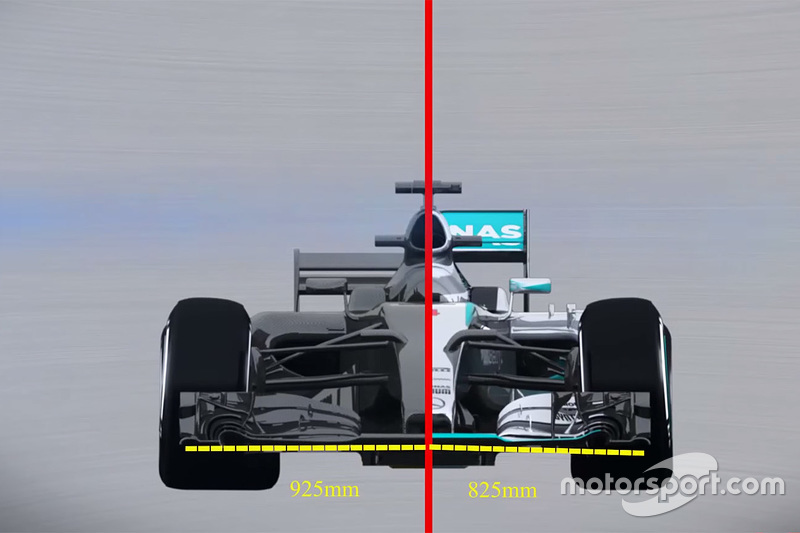 2017 F1 Car Comparison With Cur