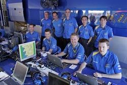 Groupe d'ingénieurs SWRT