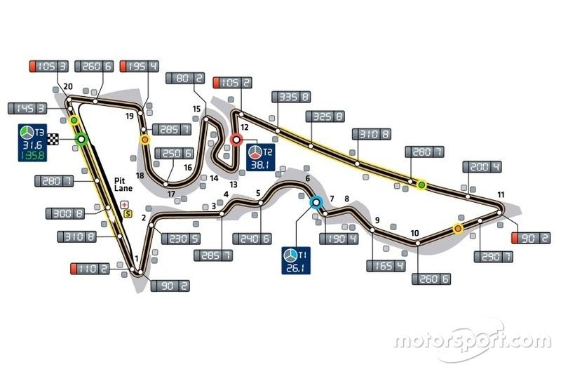 Трасса Гран При США