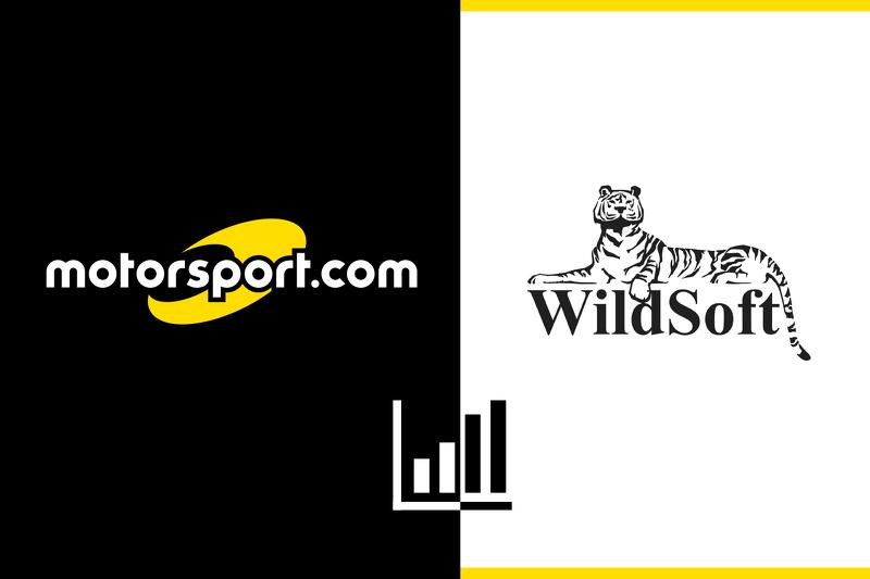 Motorsport.com und Wildsoft